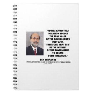 Ben Bernanke Inflation Erodes Real Value Govt Debt Notebook