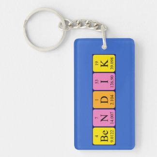 Bendik periodic table name keyring keychain