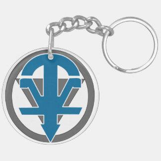 BendroCorp Keychain - DONATION