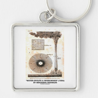 Benjamin Franklin Water-Spouts Whirlwinds Drawing Keychain