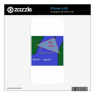 Bermuda triangle: the theory decals for the iPhone 4S