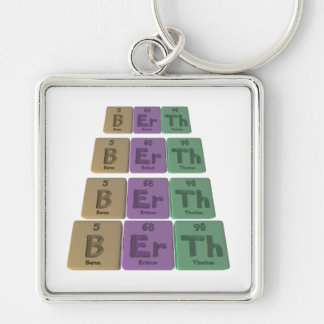 Berth-B-Er-Th-Boron-Erbium-Thorium.png Keychain