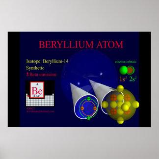 Beryllium-14 Isotope (print) Poster