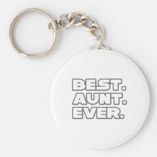 Best Aunt Ever Basic Round Button Keychain