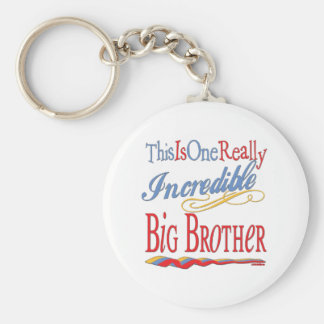 Best Brother Gifts Keychain