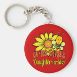 Best Daughter-in-law Gifts Key Chains