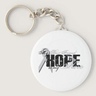 Best Friend My Hero - Lung Hope Keychain