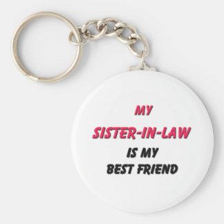 Best Friend Sister-in-Law Keychain