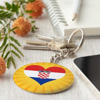 Best Selling Cute Croatia Basic Round Button Keychain