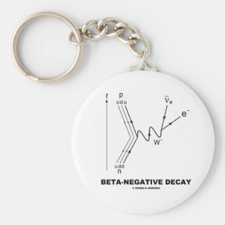 Beta-Negative Decay (Nuclear Physics) Key Chains
