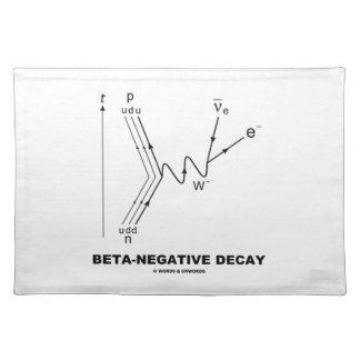 Beta-Negative Decay (Quantum Physics) Cloth Placemat