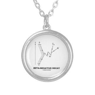 Beta-Negative Decay (Quantum Physics) Round Pendant Necklace
