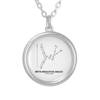 Beta-Negative Decay (Quantum Physics) Silver Plated Necklace