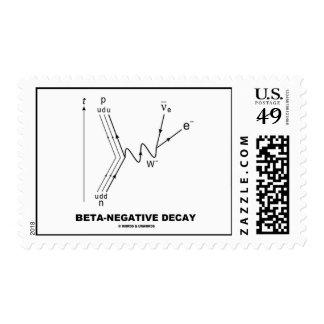 Beta-Negative Decay (Quantum Physics) Stamp