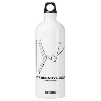 Beta-Negative Decay (Quantum Physics) Water Bottle