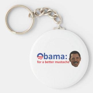 Bettter Mustache Keychain