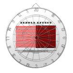 Bezold Effect (Optical Illusion) Dart Boards