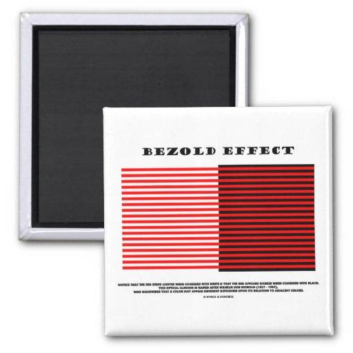 Bezold Effect (Optical Illusion) Fridge Magnets