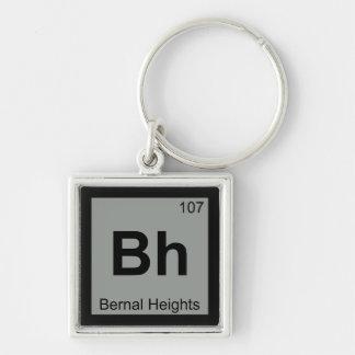 Bh - Bernal Heights San Francisco Chemistry Symbol Keychain