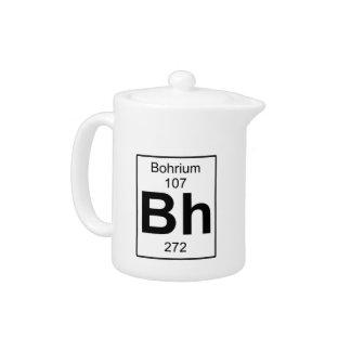 BH - Bohrium