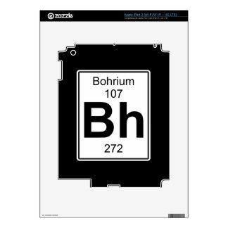 BH - Bohrium iPad 3 Skins