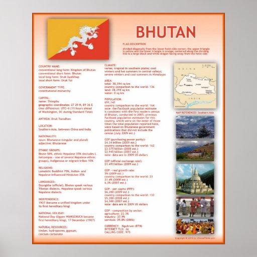 Bhutan Posters