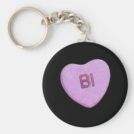 BI CANDY --.png Basic Round Button Keychain