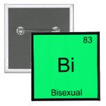 BI - símbolo bisexual del elemento de la química d Pin