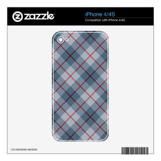 Bias Plaid Blue-Red Stripe iPhone 4 Skin