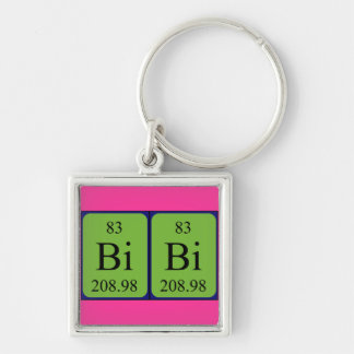 Bibi periodic table name keyring