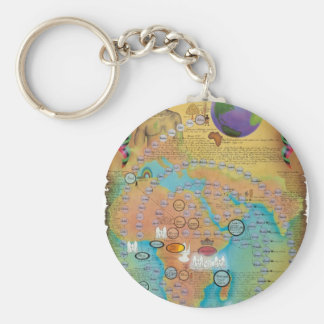Biblical Genealogy Charts Keychain