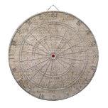 Biblioteca Británica 1215 de la Carta Magna de la  Tablero Dardos
