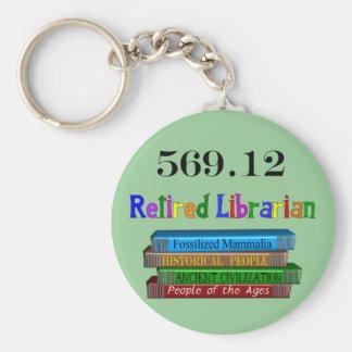 Bibliotecario jubilado 569,0 (sistema decimal de D Llaveros