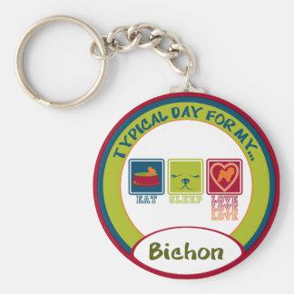 Bichon Frise Keychain