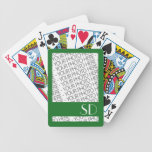Bicycle Playing Cards, Photo & Monogram Template