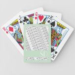 Bicycle Playing Cards, Photo & Monogram Template Bicycle Playing Cards