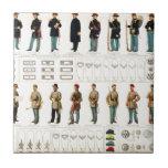 Bien's Civil War Uniforms (1895) Ceramic Tiles