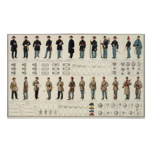 Bien's print of Civil War Uniforms (1895)