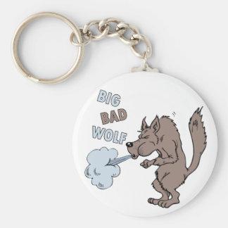 Big Bad Wolf Keychains