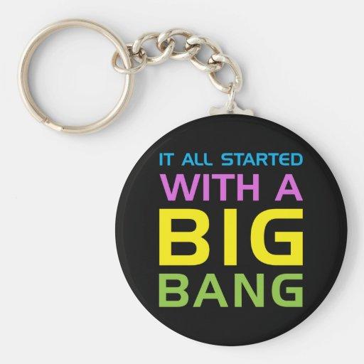 Big Bang Llavero Redondo Tipo Pin