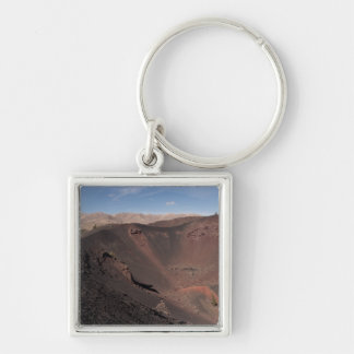 Big Craters Keychain