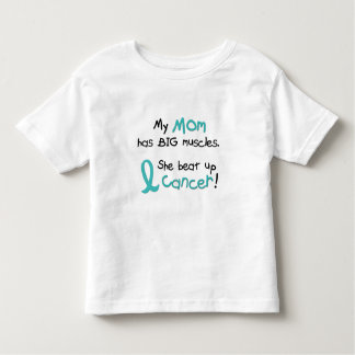 Big Muscles TEAL (Mom) Toddler T-shirt