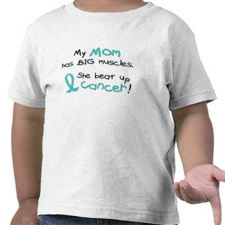 Big Muscles TEAL (Mom) Tshirt