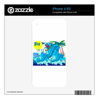 bigwaveriderpic.PDF Decal For The iPhone 4S