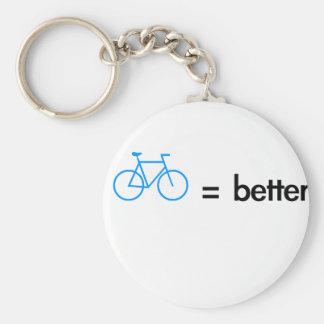 bikes are better llavero redondo tipo pin