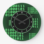Binary code for GEEK Clocks