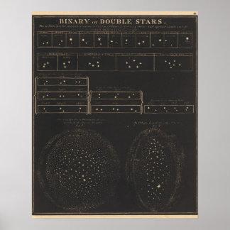 Binary or double stars print