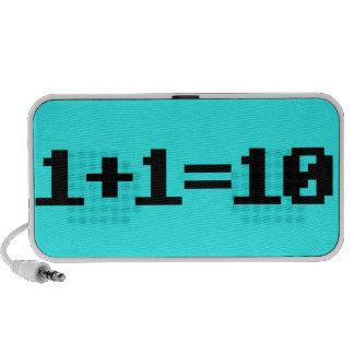 Binary Portable Speakers