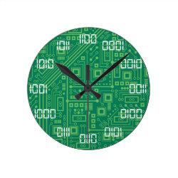 Binary Time Wallclock