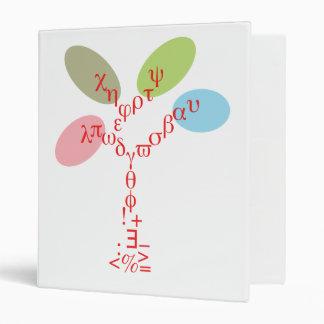 Binder :: Math